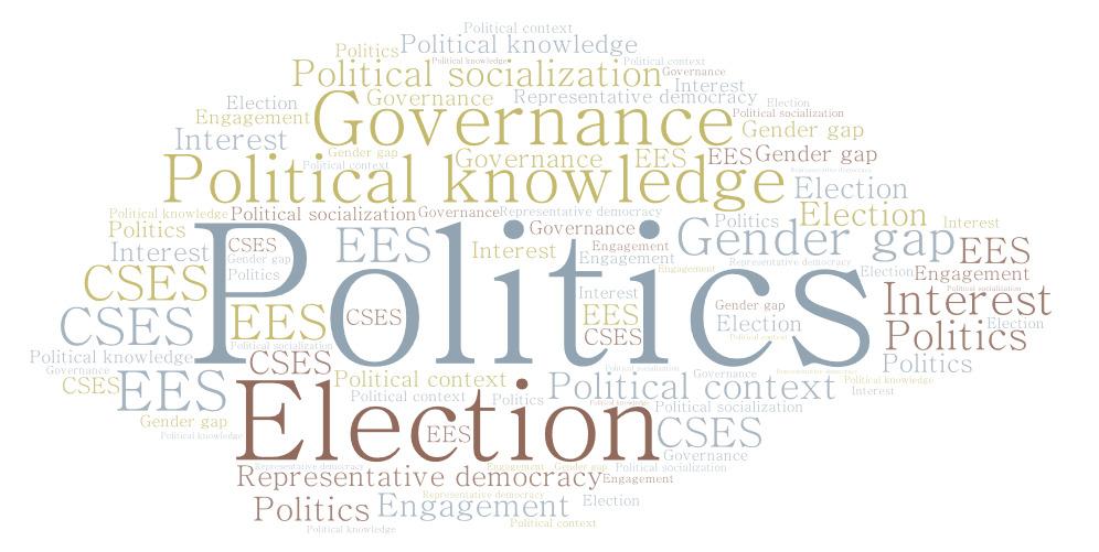 Samband mellan kvinnors politiska kunskap och andelen politiskt förtroendevalda kvinnor